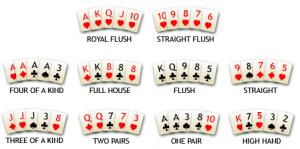 Panduan Rahasia Bermain Texas Holdem Poker